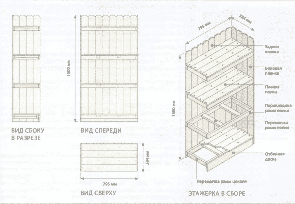 Как сделать этажерку своими руками | Необходимые материалы