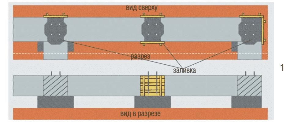 Ростверк | Устройство балочного ростверка