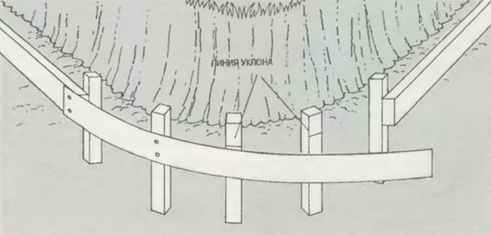 Опалубка для дорожек и площадок | Установка полос