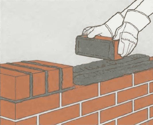 Кладка стен из кирпича | Кладка кирпичей