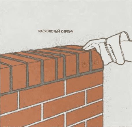 Кладка стен из кирпича | Завершение кирпичной кладки