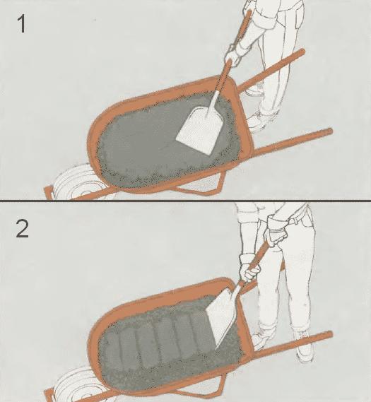 Как сделать бетон своими руками | Проверка подвижности бетона
