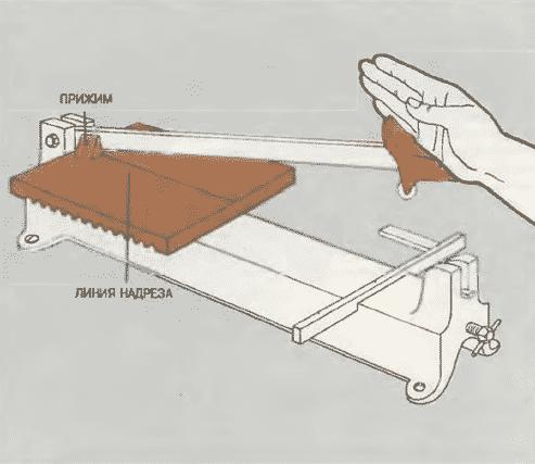Раскалывание плитки | Мощение бетонной плиты керамическими плитками