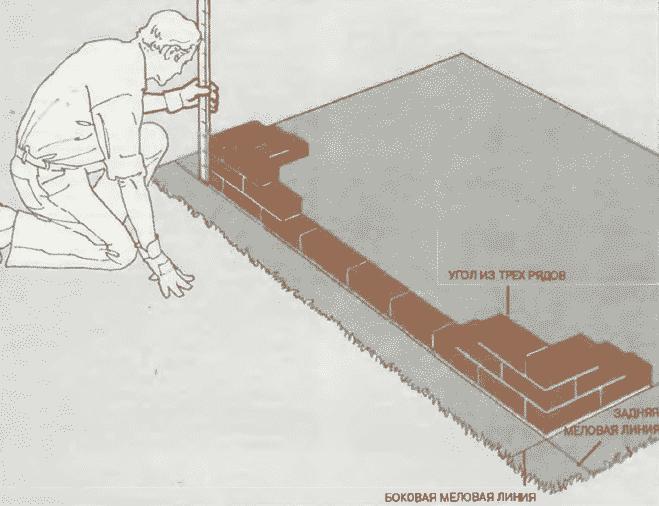 Фото дизайн ремонта сталинок