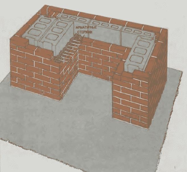 Мангал из кирпича и бетона своими руками   Кладка кирпичей и блоков