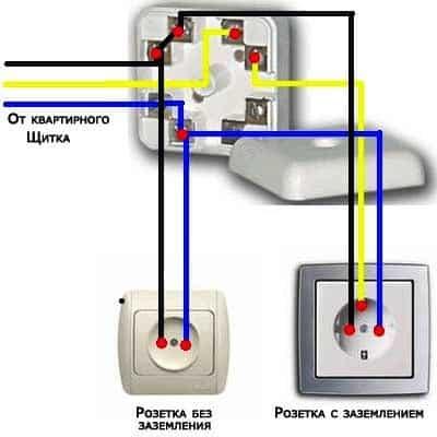 Схема установок разеток | Выбор и установка розеток и выключателей