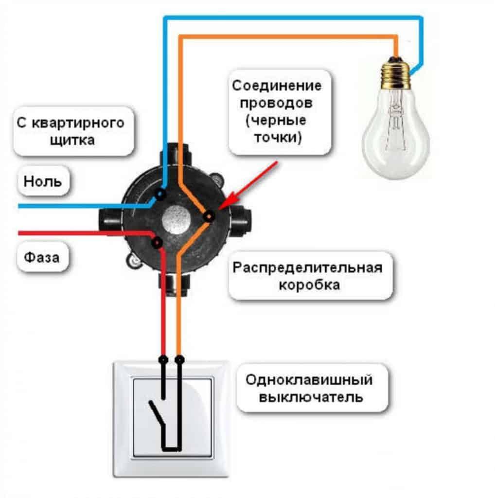 Схема подключения одноклавишного выключателя | Выбор и установка розеток и выключателей