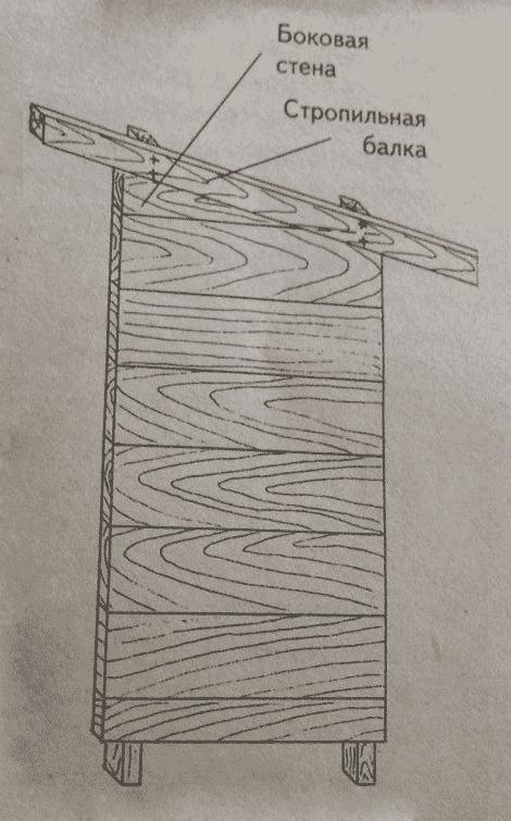 Туалет на даче своими руками | Крыша дачного туалета