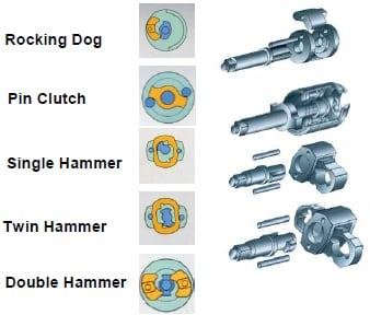 Как выбрать гайковёрт | Типы ударных механизмов гайковёртов
