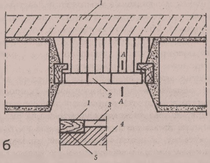 Как и из чего сделать полы в подвале | Линолеумные полы