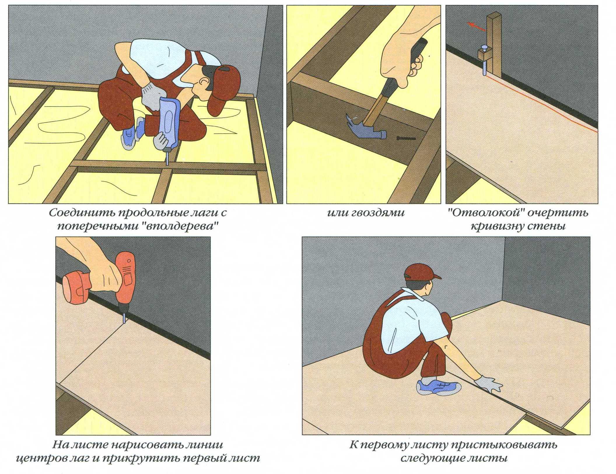 Как и из чего сделать полы в подвале | Схема настила пола из ДСП