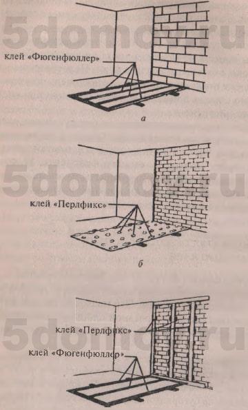 Монтаж гипсокартона на клей | Монтаж гипсокартонных перегородок и стен