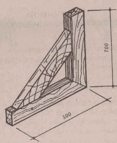 Измерительные приборы и инструменты | Инструменты и приборы для строительных работ