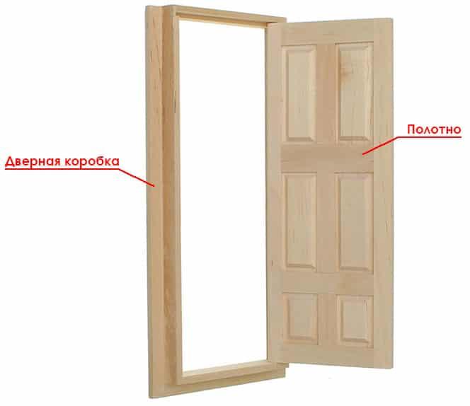 Скрипит дверь, что делать - Почему скрипит дверь