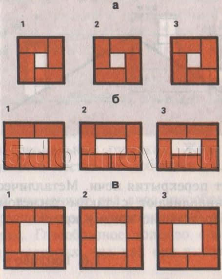 Рис. 9. Порядовки кладки стояка дымовых труб с площадью сечения: а — 170 см2;, б — 325 см2; в — 650 см2.
