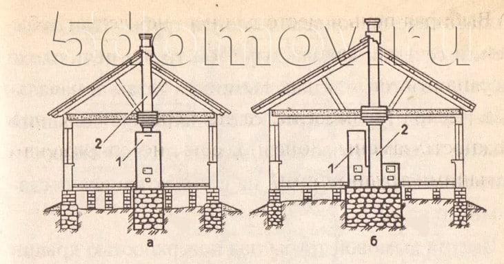 Положение дымовых труб.  а: 1 — отопительная печь; 2 - насадная дымовая труба;  б: 1 — отопительная печь; 2 — коренная дымовая труба.