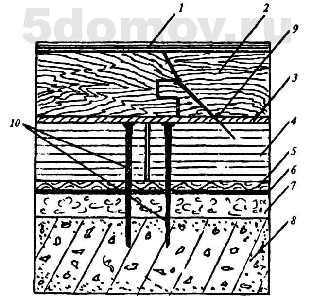 Основание для художественного паркета с применением влагостойкой фанеры. 1 — многослойное лаковое покрытие; 2 — планки штучного паркета; 3— паркетный клей; 4 — листы влагостойкой фанеры (40x40 см); 5 — гидроизоляционный слой (мастика «биски» или пленка); 6 — праймер (грунт); 7 — стяжка; 8 — плита перекрытия; 9 — паркетный гвоздь; 10 — дюбеля