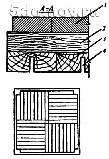 Щит художественного паркета с двухслойным основанием: 1 — лицевое покрытие; 2 — второй слой; 3 — первый слой; 4 — прорези