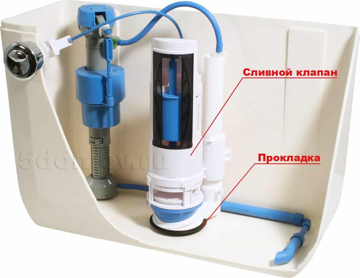 Прокладка сливного клапана может быть недожата или деформирована в процессе использования, что является причиной протекания воды