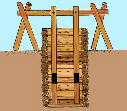 Сруб из доски для колодца своими руками