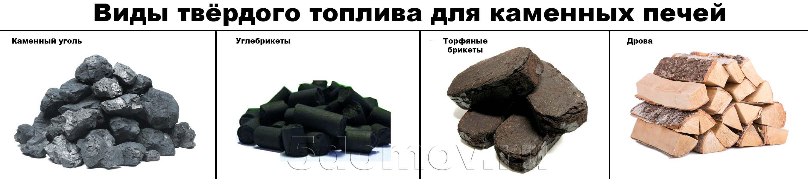 Виды твёрдого топлива для каменных печей