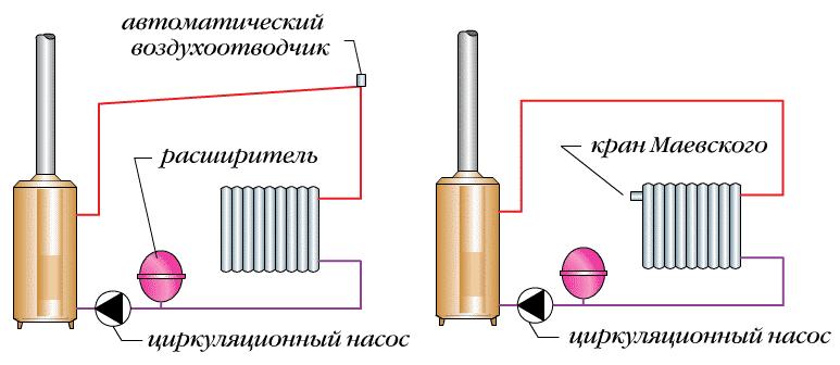 Автоматический спуск воздуха и спуск воздуха при помощи крана Маевского