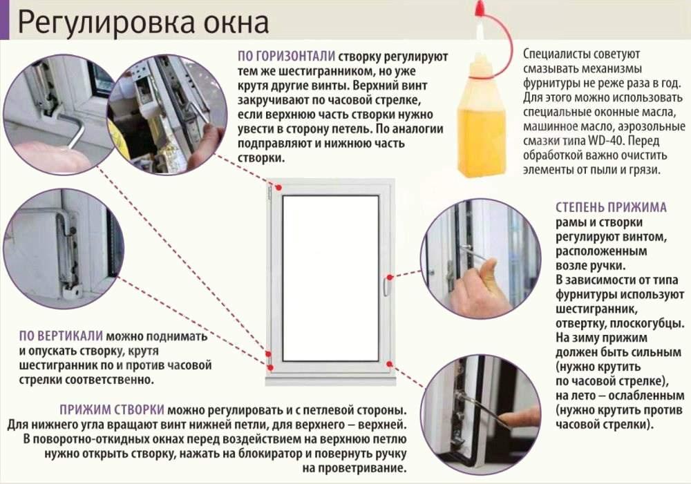 Расположение элементов для регулировки окна