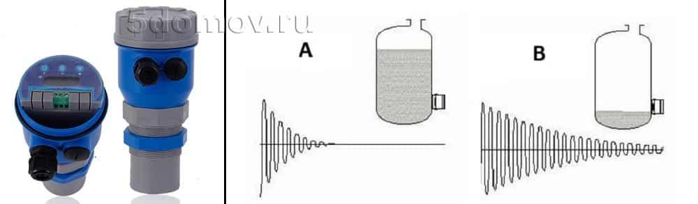 Внешний вид и принцип работы ультразвукового датчика уровня воды