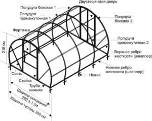 Как сделать теплицу из поликарбоната своими руками