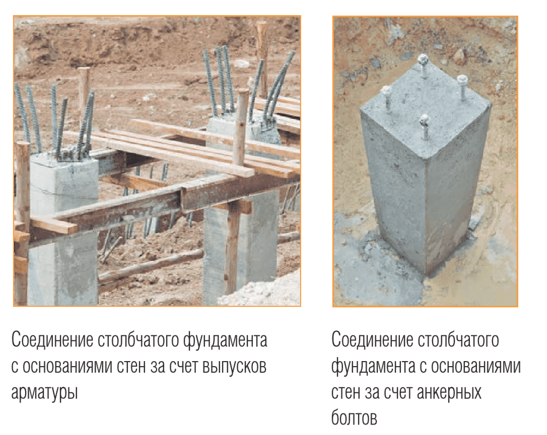 Устройство монолитных столбов | Столбчатый фундамент
