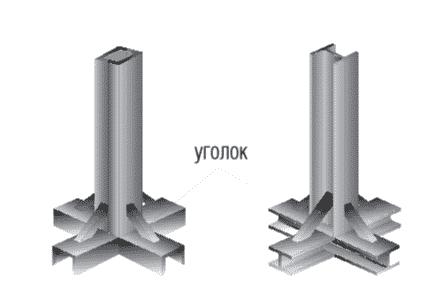 Устройство металлических столбов | Столбчатый фундамент