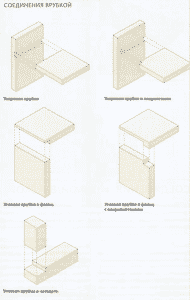 Соединения деревянных деталей | Соединения врубкой / врезкой