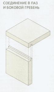 Соединения деревянных деталей | Соединения в паз и боковой гребень
