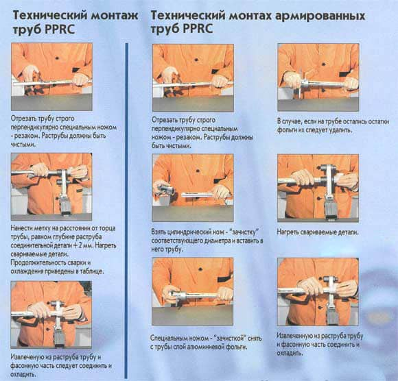 Сварка полипропиленовых труб | Монтаж полипропиленовых труб