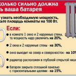 Выбор радиатора отопления | Расчёт мощности радиатора