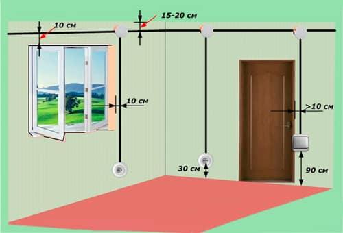Установка розеток в жилых помещениях | Выбор и установка розеток и выключателей