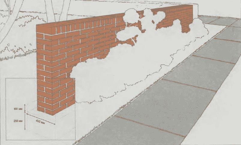 Кладка стен из кирпича | Конструкция кирпичной стены