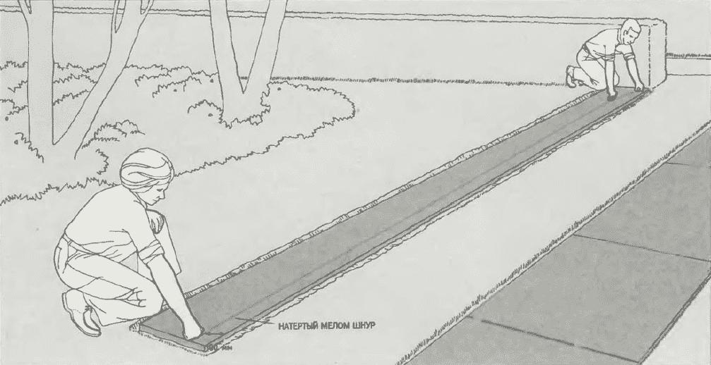 Кладка стен из кирпича | Устройство и разметка фундамента