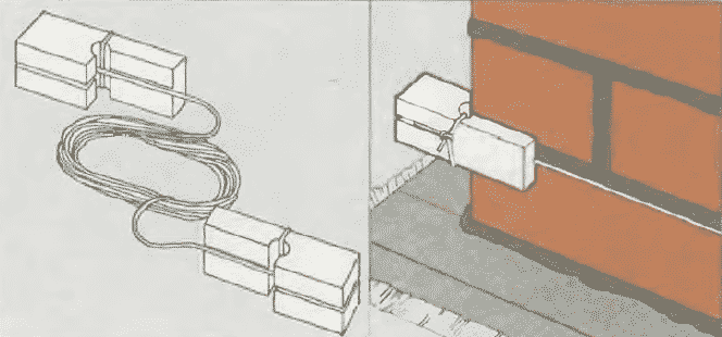 Кладка стен из кирпича | Причальный шнур