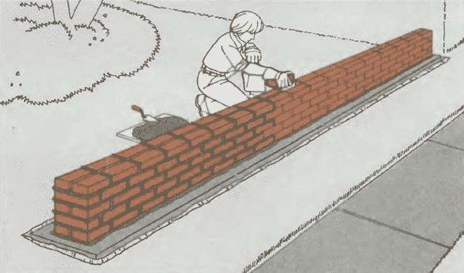 Кладка стен из кирпича | Кладка до верха торцов стены