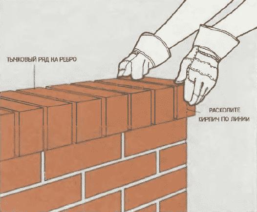Кладка стен из кирпича | Кладка верхнего ряда кирпичей
