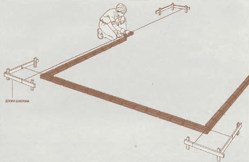 Кладка стен из кирпича | Кладка стены с углами