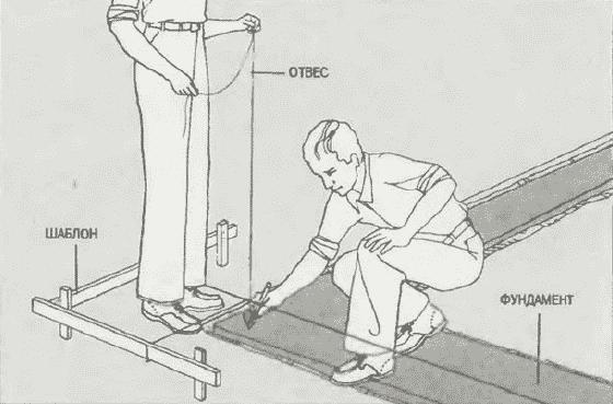 Кладка стен из кирпича | Разметка фундамента