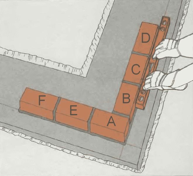 Кладка стен из кирпича | Кладка угла