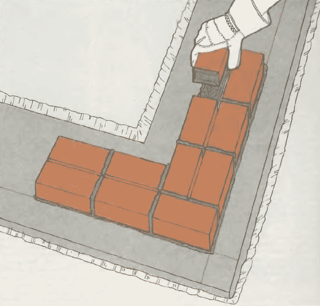 Кладка стен из кирпича | Кладка внутреннего верстового ряда