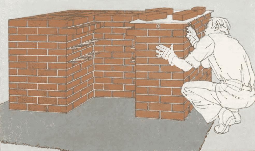 Мангал из кирпича и бетона своими руками | Устройство верха мангала