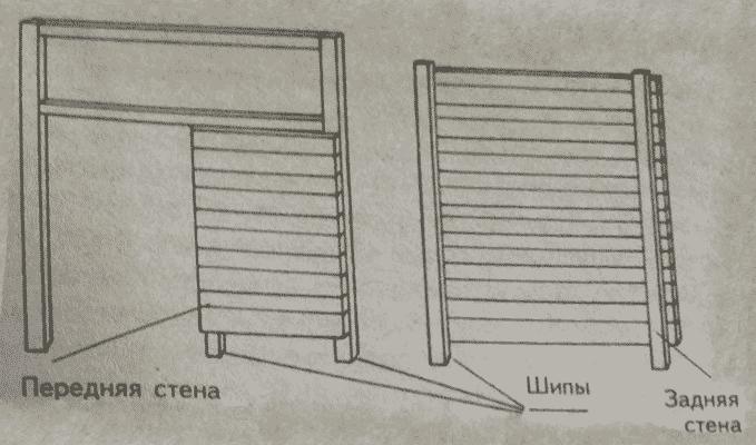 Туалет на даче своими руками | Возведение стен туалета