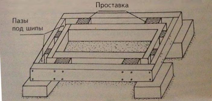 Туалет на даче своими руками | Фундамент для туалета