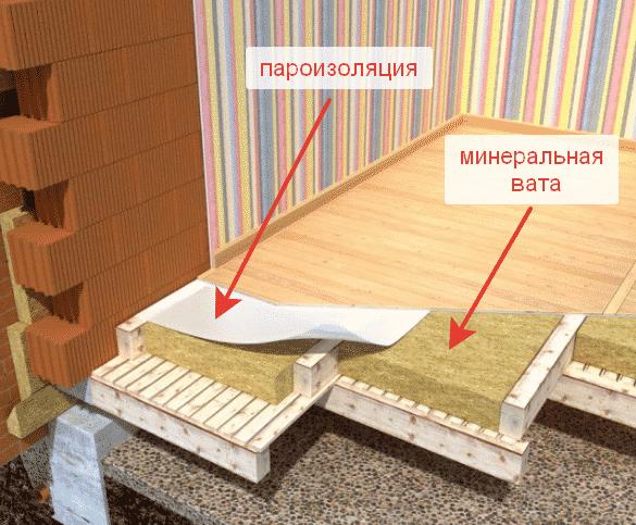 Как утеплить балкон своими руками | Как утеплить пол на балконе