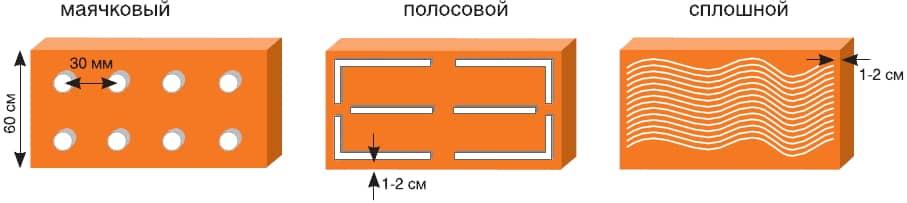 Как утеплить балкон своими руками | Как утеплить балкон пеноплексом | Как крепить пеноплекс